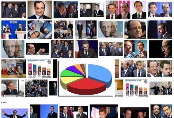 Hollande - Sarkozy : Arrêtez ces sondages